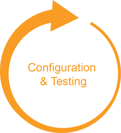 Configuration and Testing