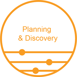 Planning and Discovery