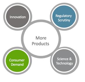 Regulatory Modernization Blog