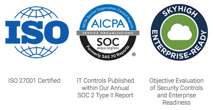Veeva Security Protocols - SOC 1 Type II and ISO 27001 Certified