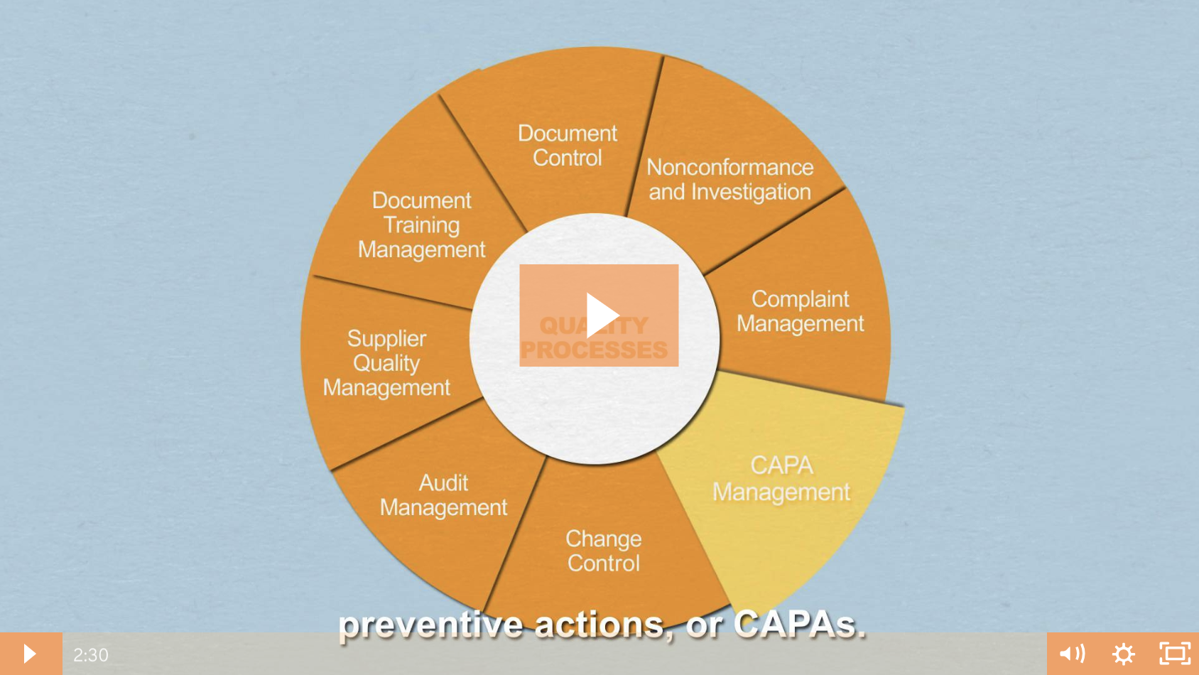 Veeva QualityOne CAPA Management Demo