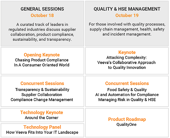 Veeva Quality & Regulatory Global Summit 2021 - Agenda at a glance day 1 and 2