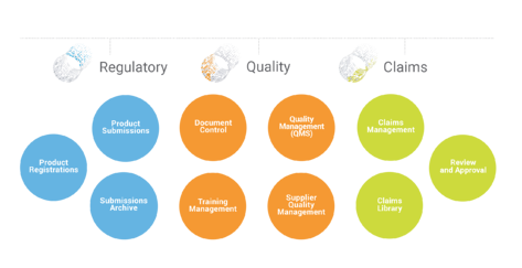 Veeva products graphic (2)