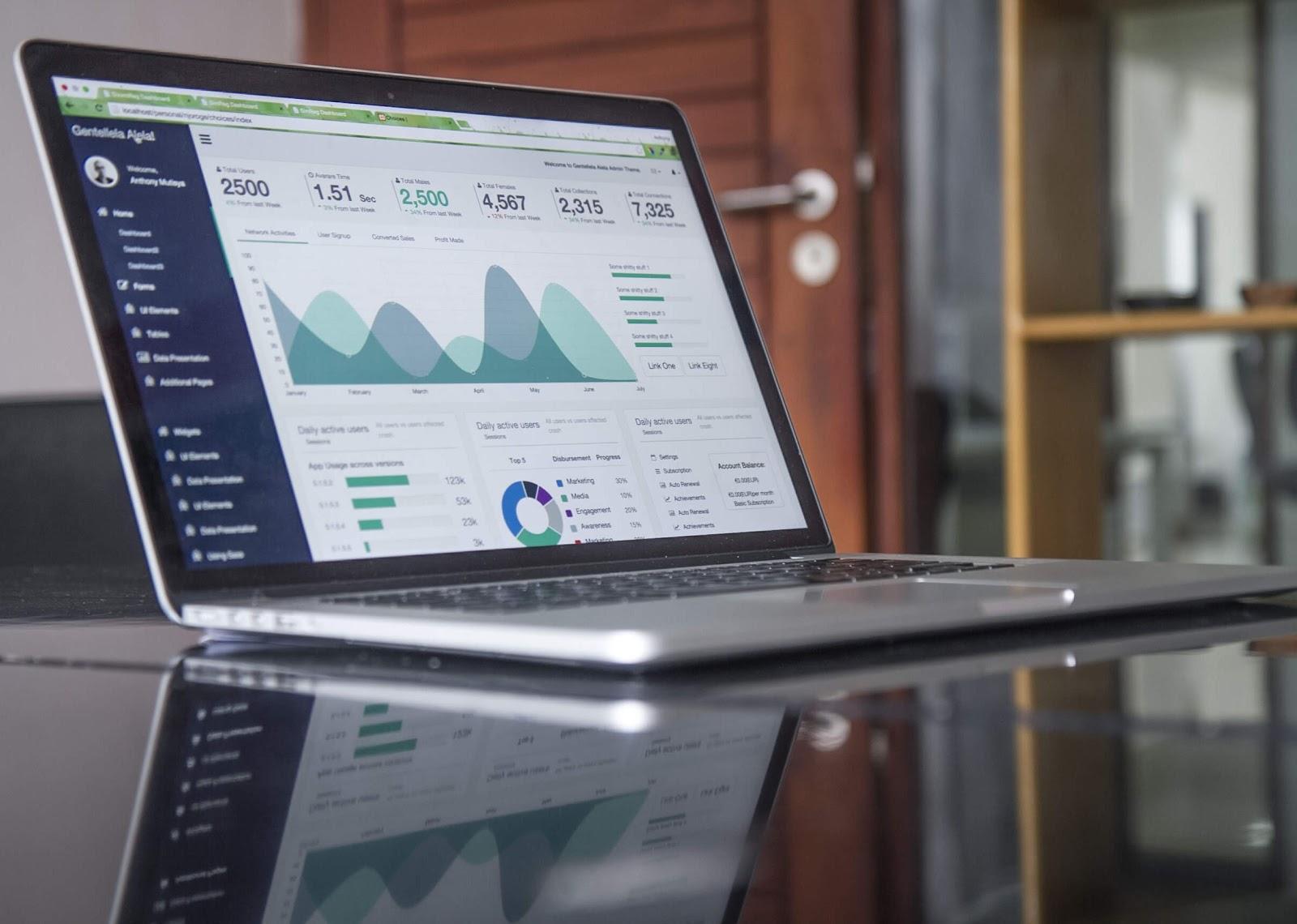 cloud quality management software