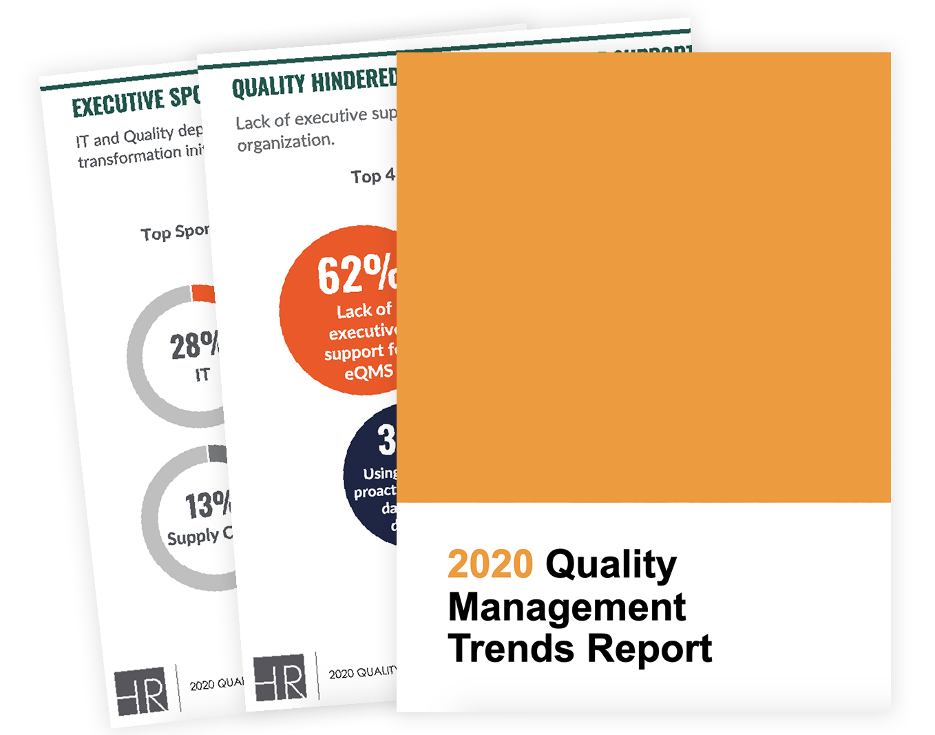 2020 Trends in QM