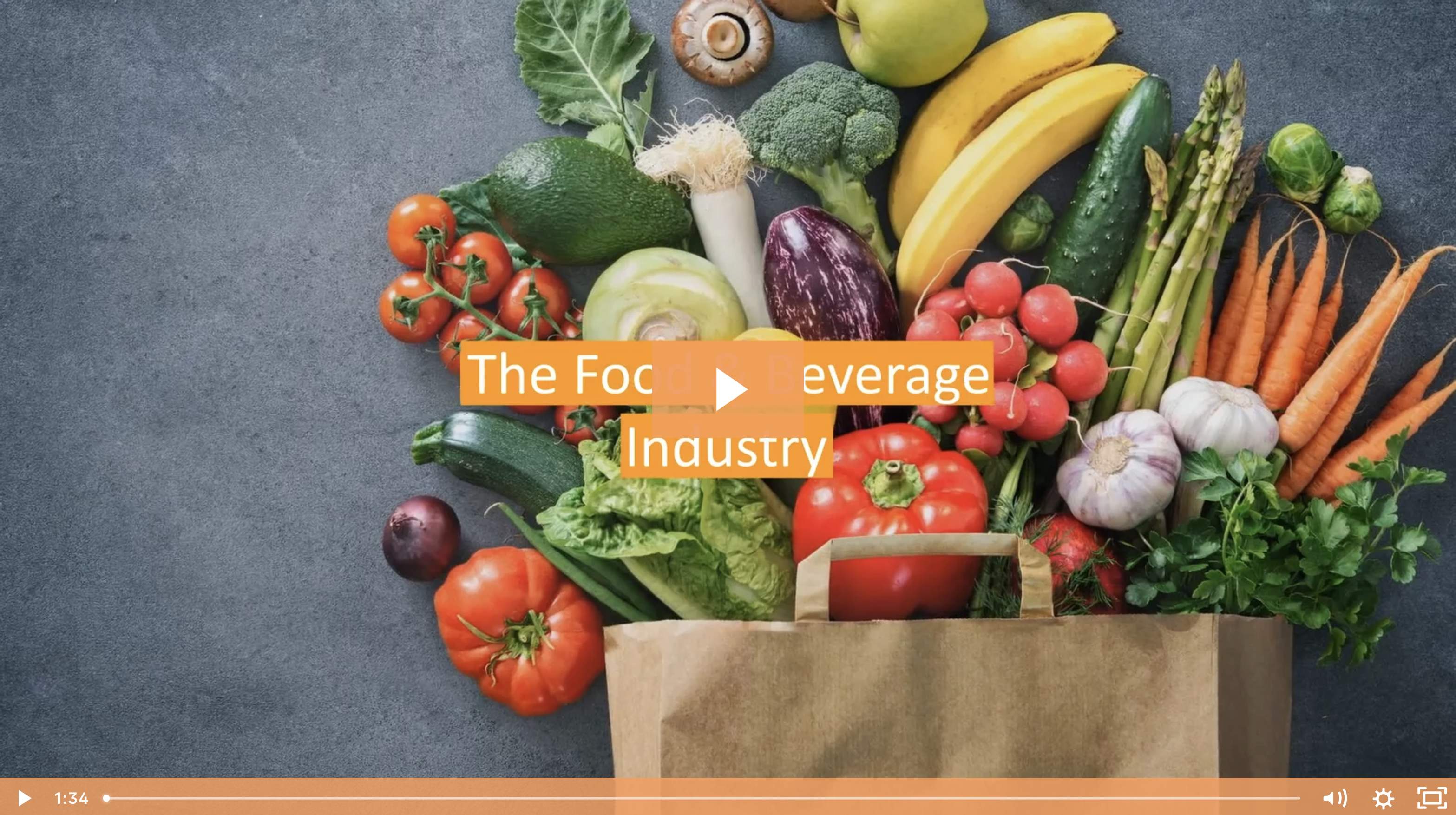 How Veeva Partners with Our Food & Beverage Industry Customers