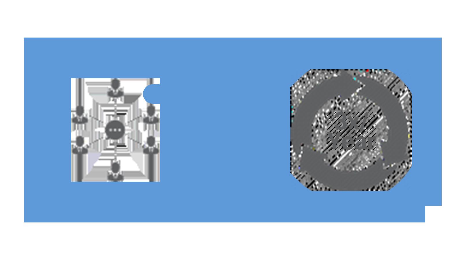 Industry Leaders Network-2