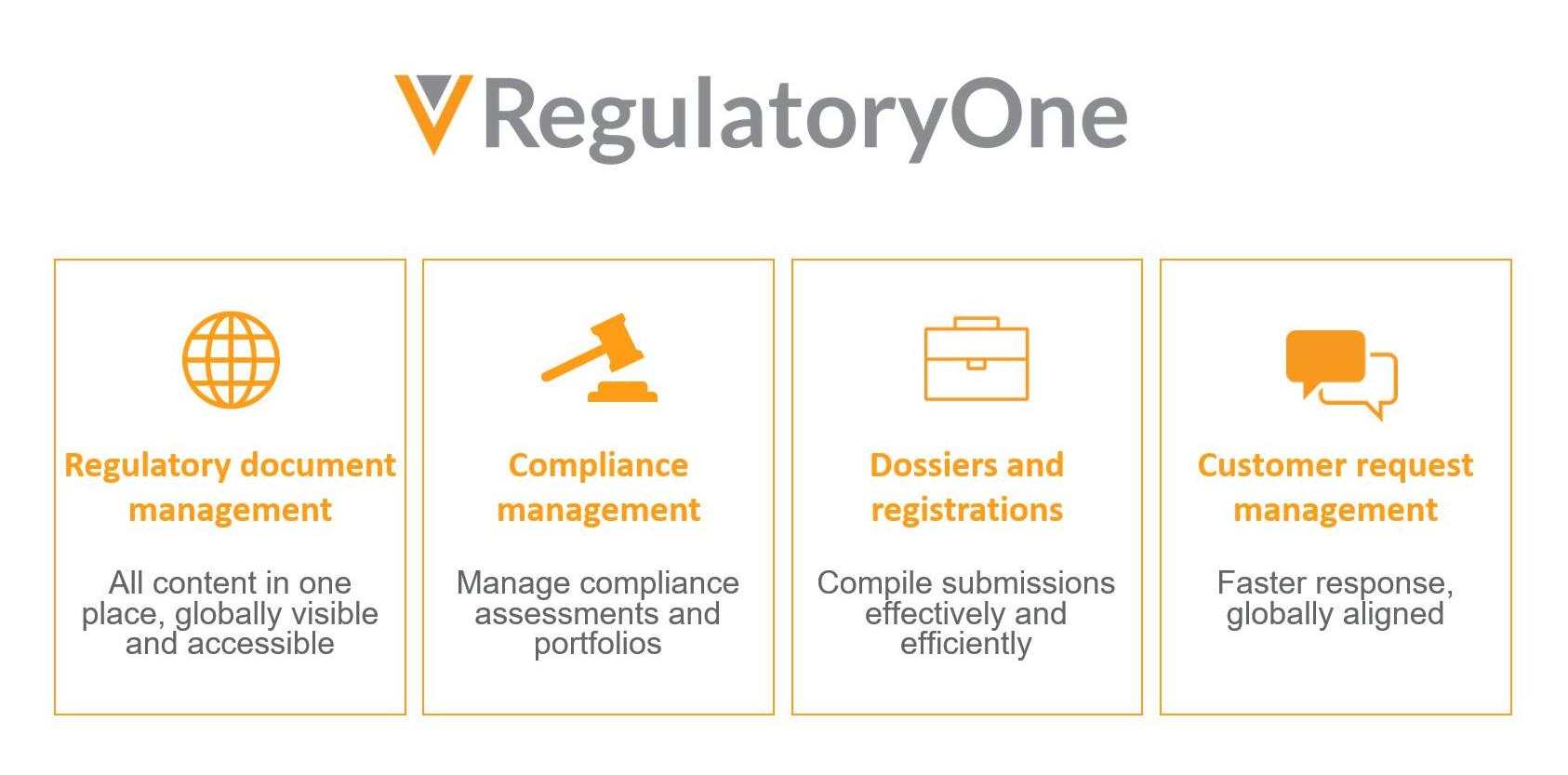 RegulatoryOne Graphic