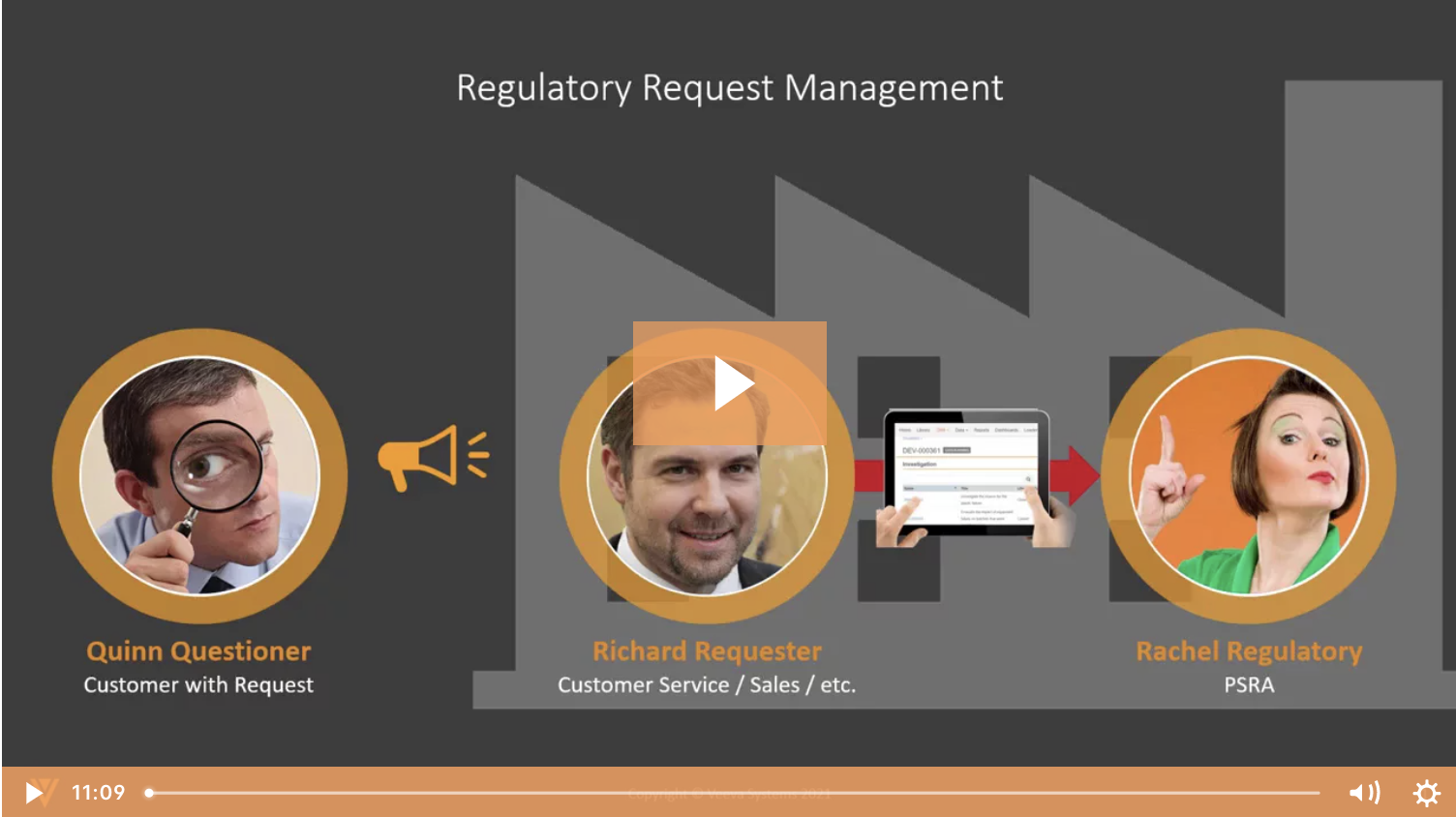 Regulatory Request Management - Demo