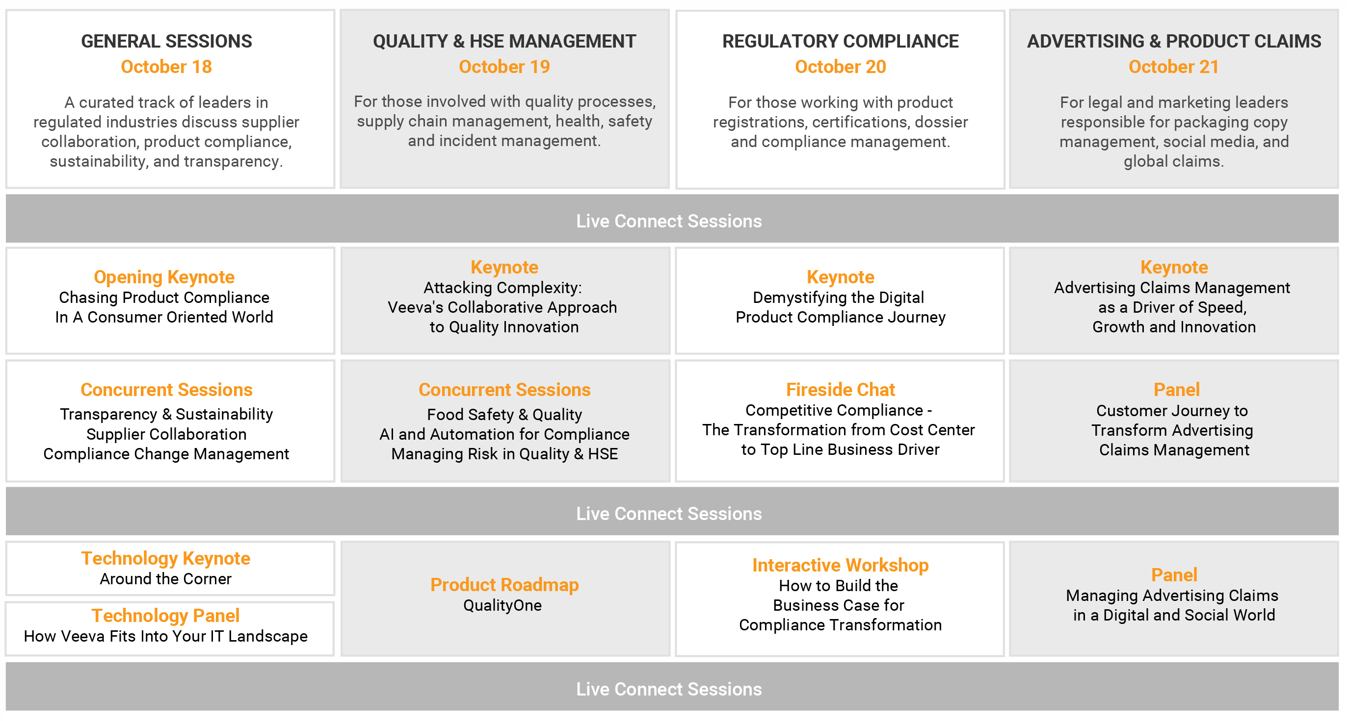 Veeva 2021 Summit Agenda at a Glance