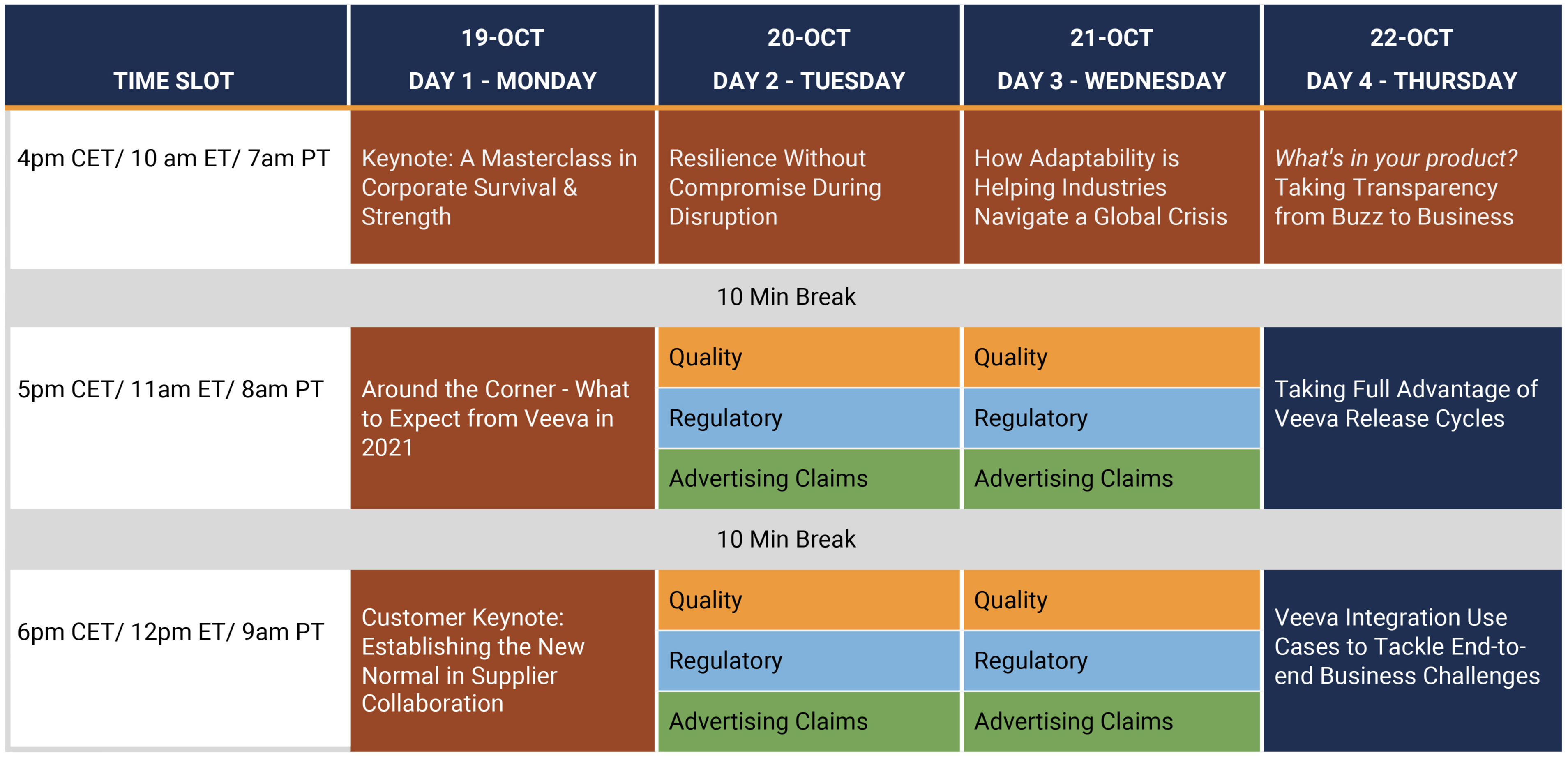 Veeva Summit Quality, Regulatory and Claims Track Agenda