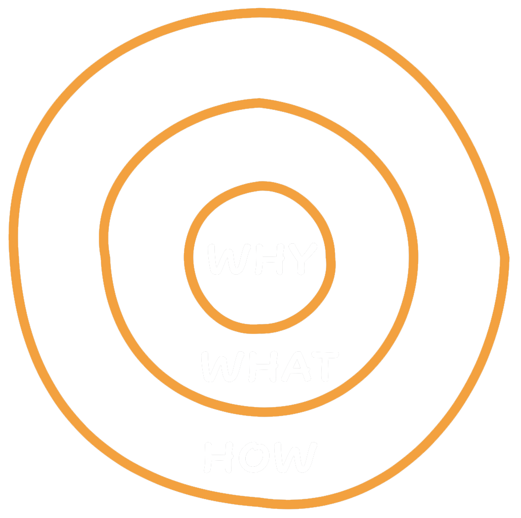 WhoWhatWhy Circle
